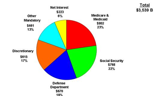 11601a Capitalismo clientelare e welfare state: culo e camicia