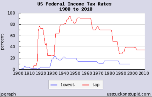 Why the Wealth Tax Is Anti-Biblical, Immoral, and Futile